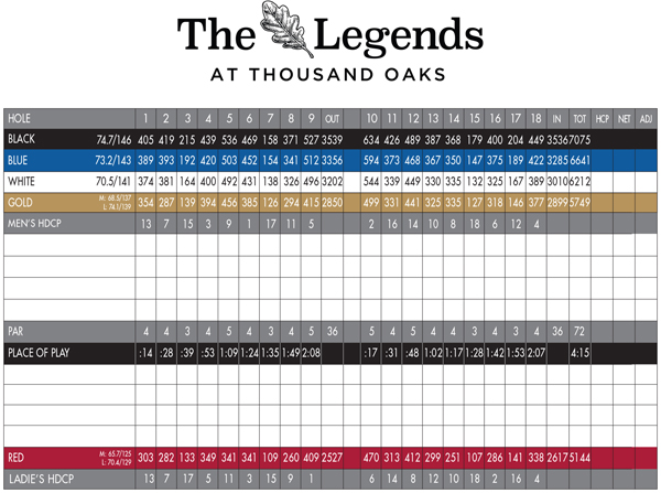 Thousand Oaks Golf Club Scorecard